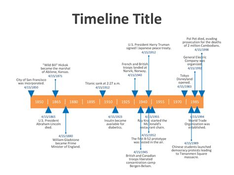 30+ Timeline Templates (Excel, Power Point, Word