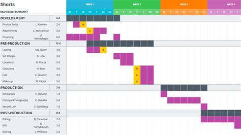 Mastering Your Production Calendar [FREE Gantt Chart Excel